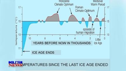 chart-last-11-thousand-years.jpg?w=431&h=243