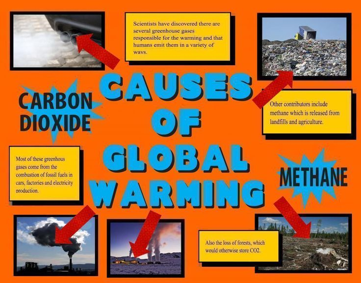 global warming taught in schools